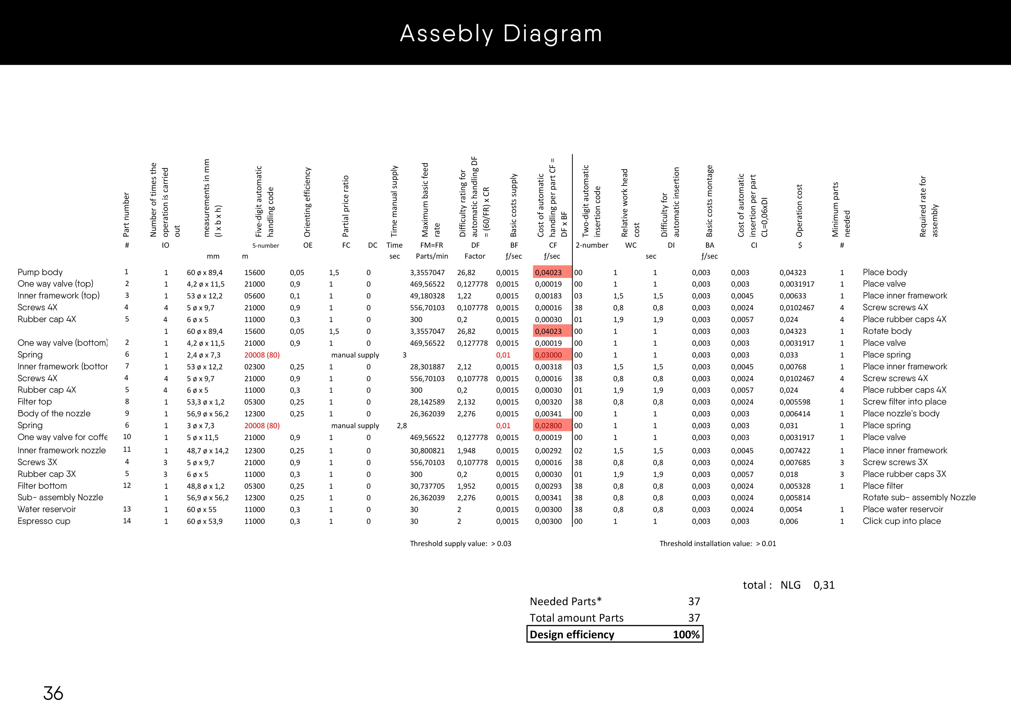 Eindverslag Stephanie Halsall english pdf v236